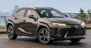 2021 lexus ux gets all-electric - 2021 - 2022 best suv